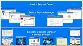 A complete IT service management solution