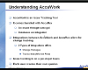 Overview of the AccuWork Issue Management System