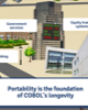COBOL to Mobile Infographic