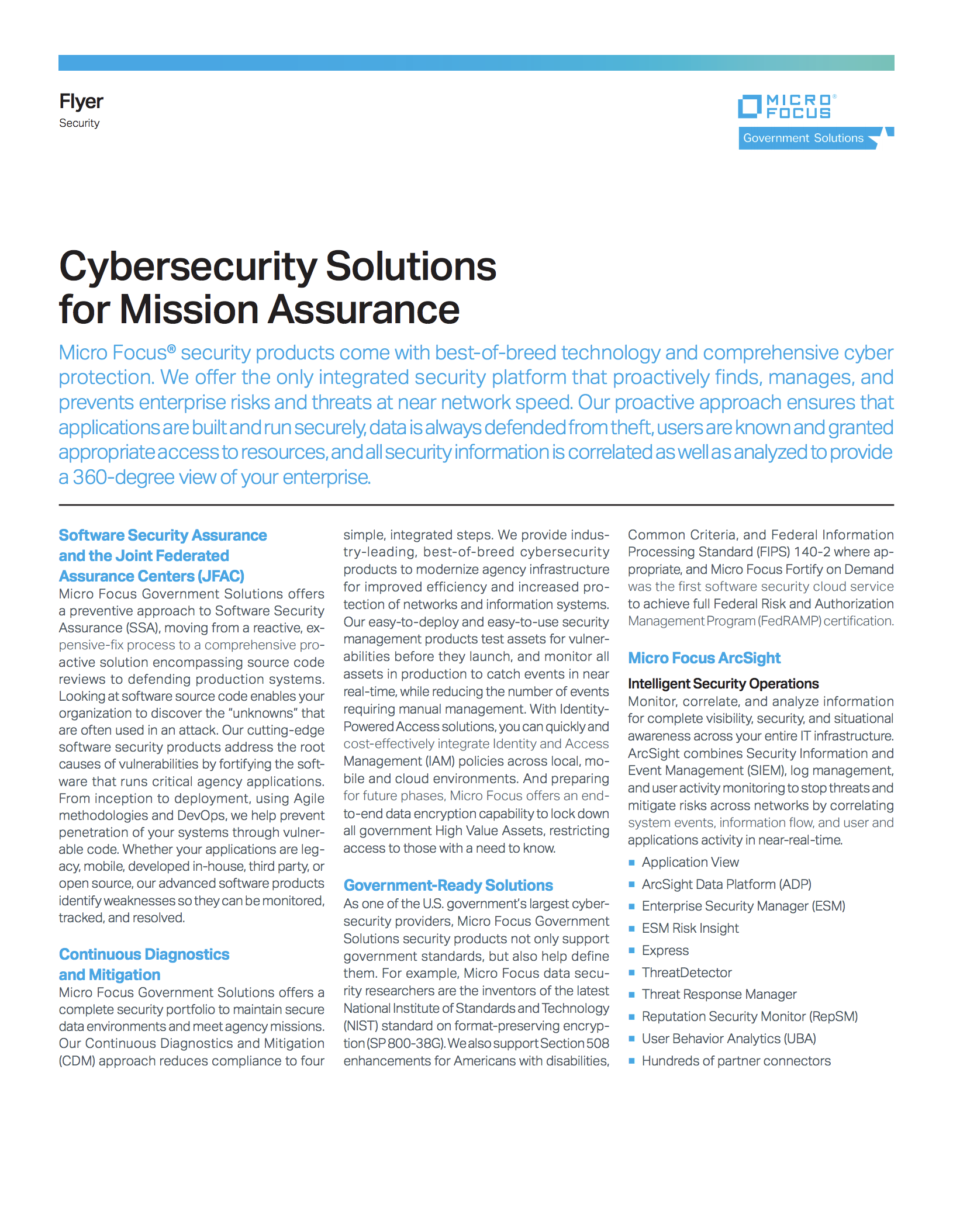 Cybersecurity Solutions for Mission Assurance