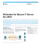 Reflection for Secure IT Server for UNIX Data Sheet