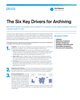 The Six Key Drivers for Archiving
