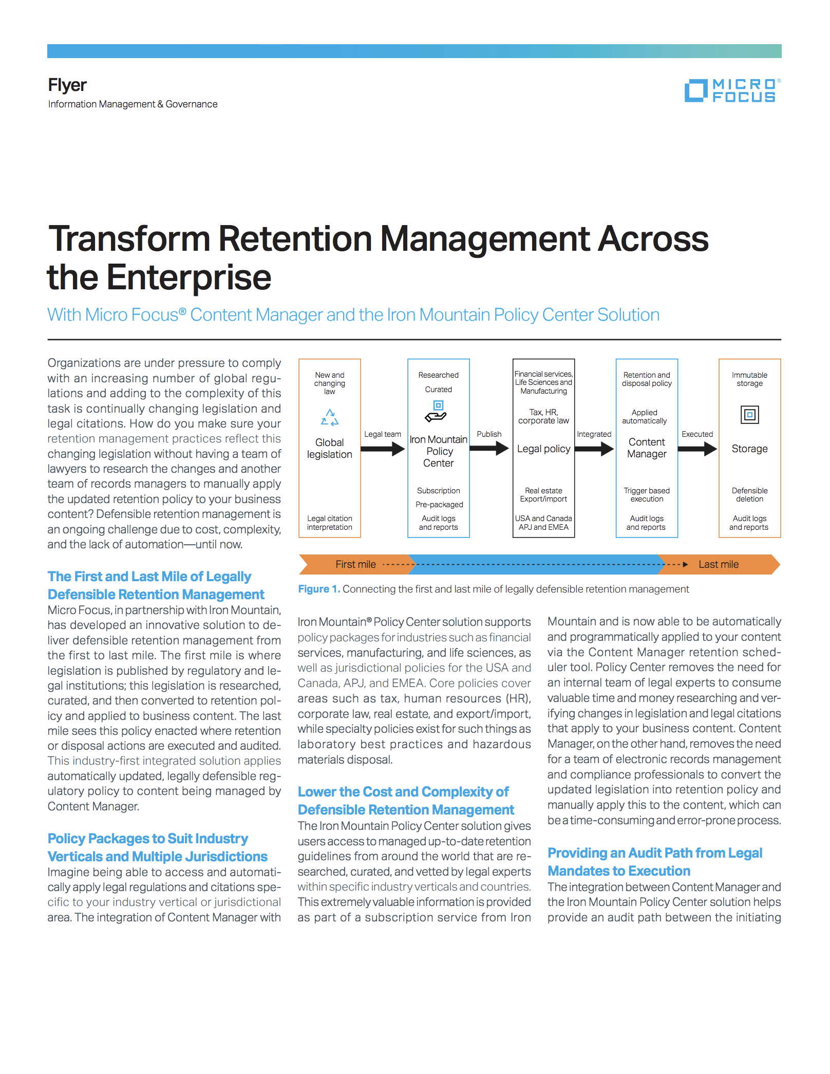 Transform Retention Management Across the Enterprise
