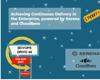 Continuous Delivery in the Enterprise: Powered by Micro Focus and CloudBees