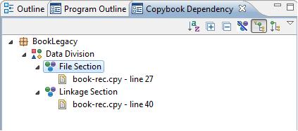 The COBOL Editor